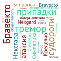 Побочные эффекты Bravecto-Nexgard